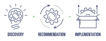 discovery-recommendation-implementation-transparent-01